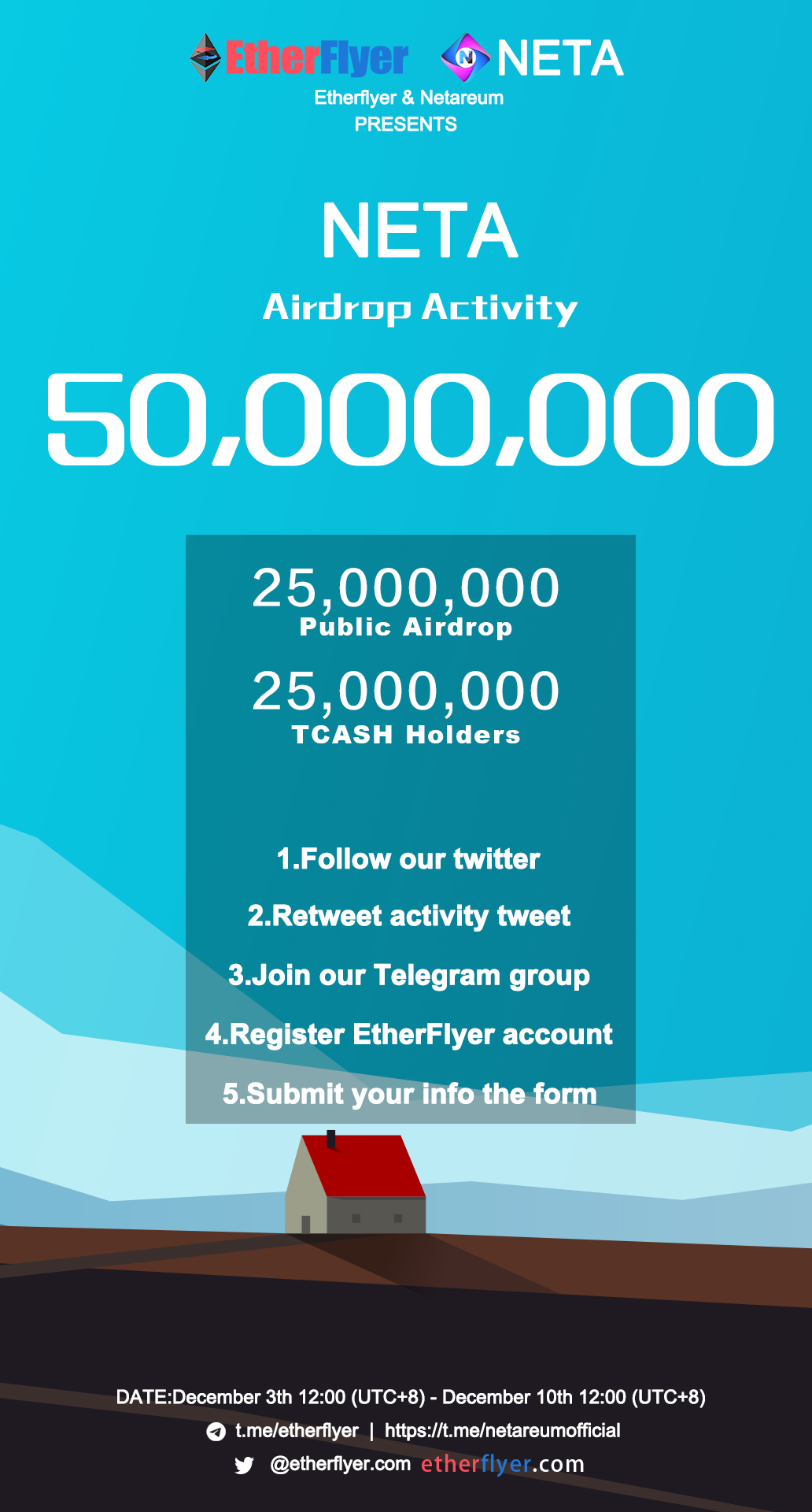 50million NETA Token Giveaway for Public Airdrop and TCASH Holders!!