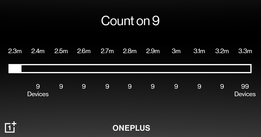 OnePlus – Count on 9 Giveaway!