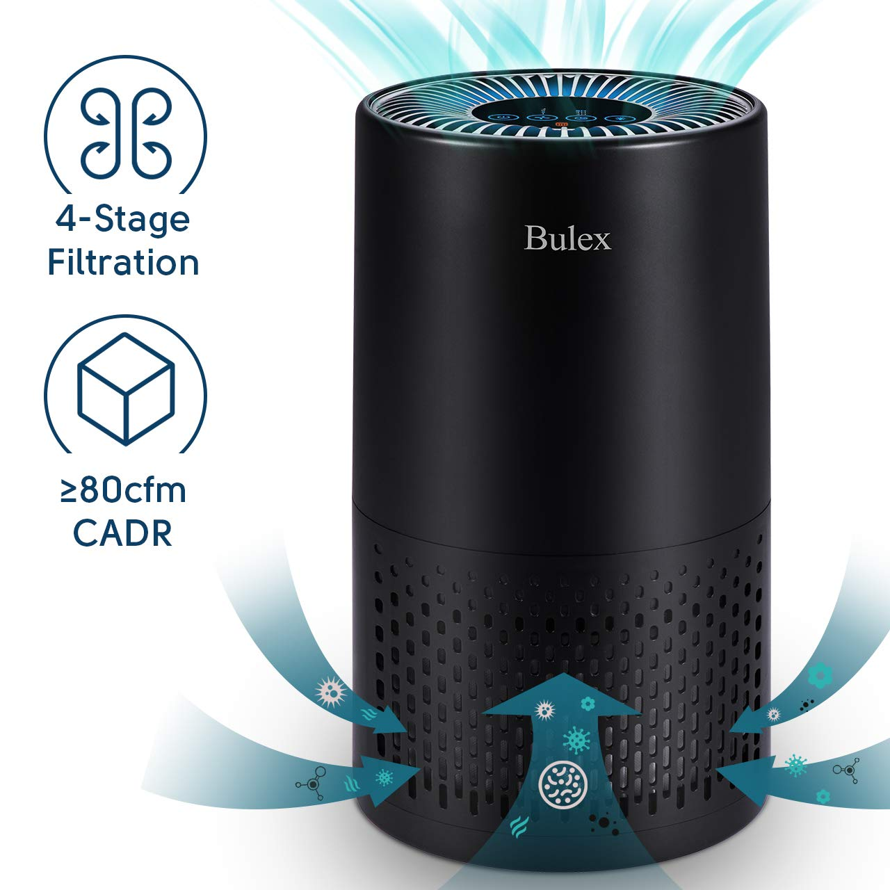 Win A Bulex 4 stage filtration Air Purifier! Giveaway Image